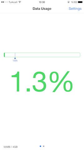 Data_Widget_1